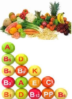nutrients benefits