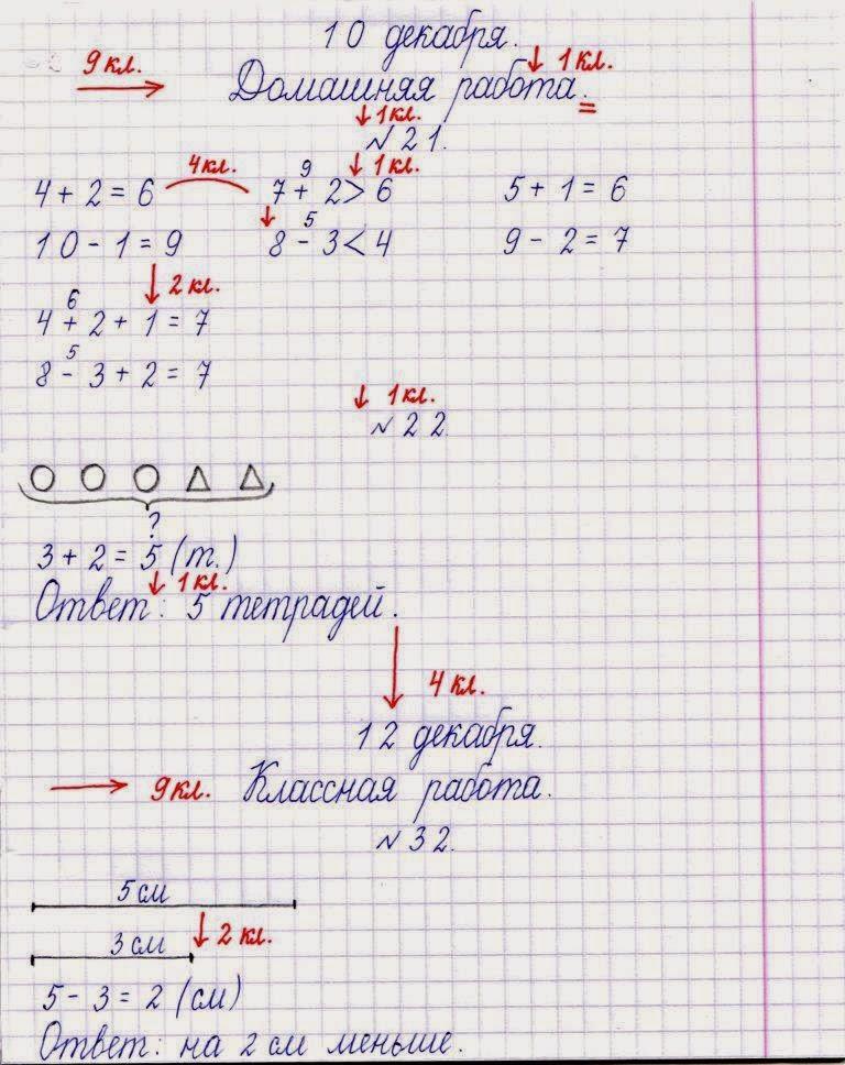 Как правило оформить задачу по математике часть первая 2 класс рудницкая