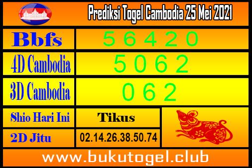 Prediksi Togel Cambodia 25 Mei 2021