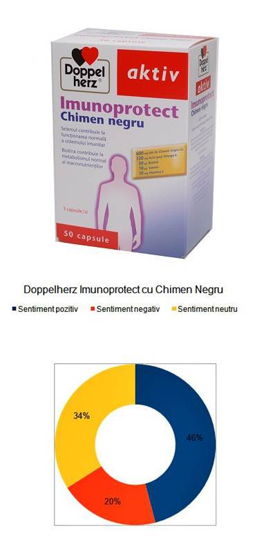 Doppelherz Aktiv Imunoprotect junior, 30 cps