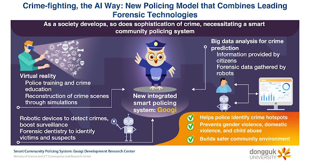 Googi, New Policing Model