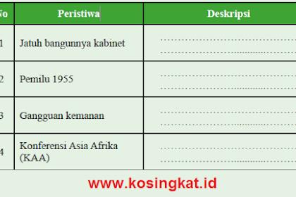 Kunci Jawaban IPS Kelas 9 Halaman 245 Aktivitas Individu