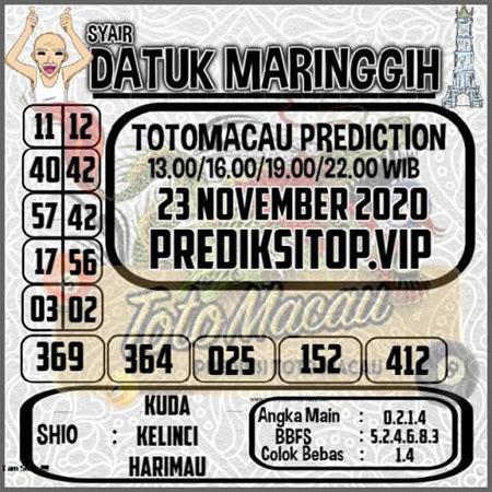 Syair Datuk Maringgih Toto Macau Senin 23 November 2020
