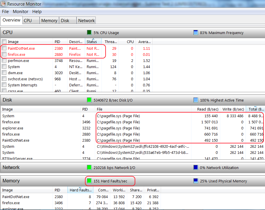 Nickolay: Windows 7 - Resuming from hibernation is slow on