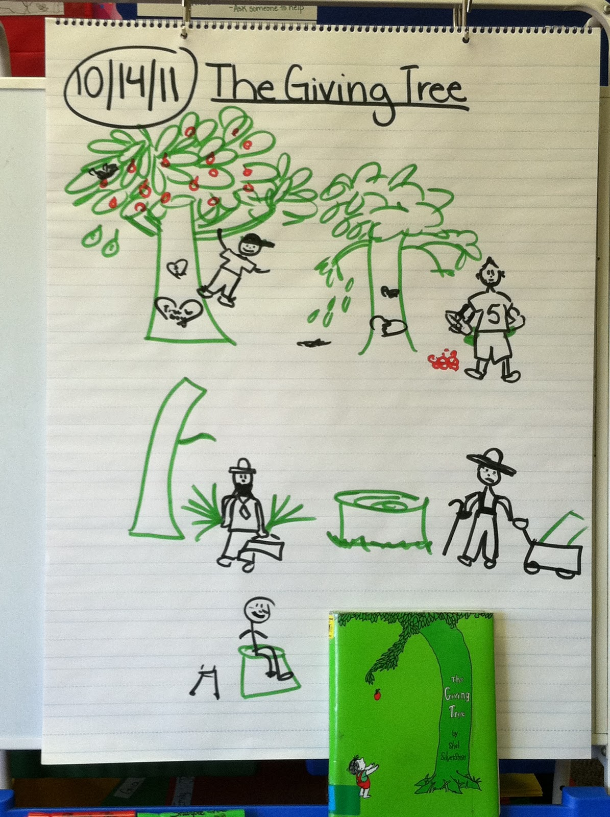 Readlearnteachlife Giving Tree And Show Don T Tell Writing