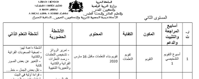مضامين الأنشطة الحضورية و أنشطة التعلم الذاتي خلال اسابيع التقويم التشخيصي و الاستدراك المستوى الثاني عربية