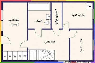 تصميم غرفة نوم مع غرفة ملابس وحمام