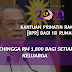 Bantuan Prihatin Rakyat (BPR) Kategori Isi Rumah Sehingga RM 1800