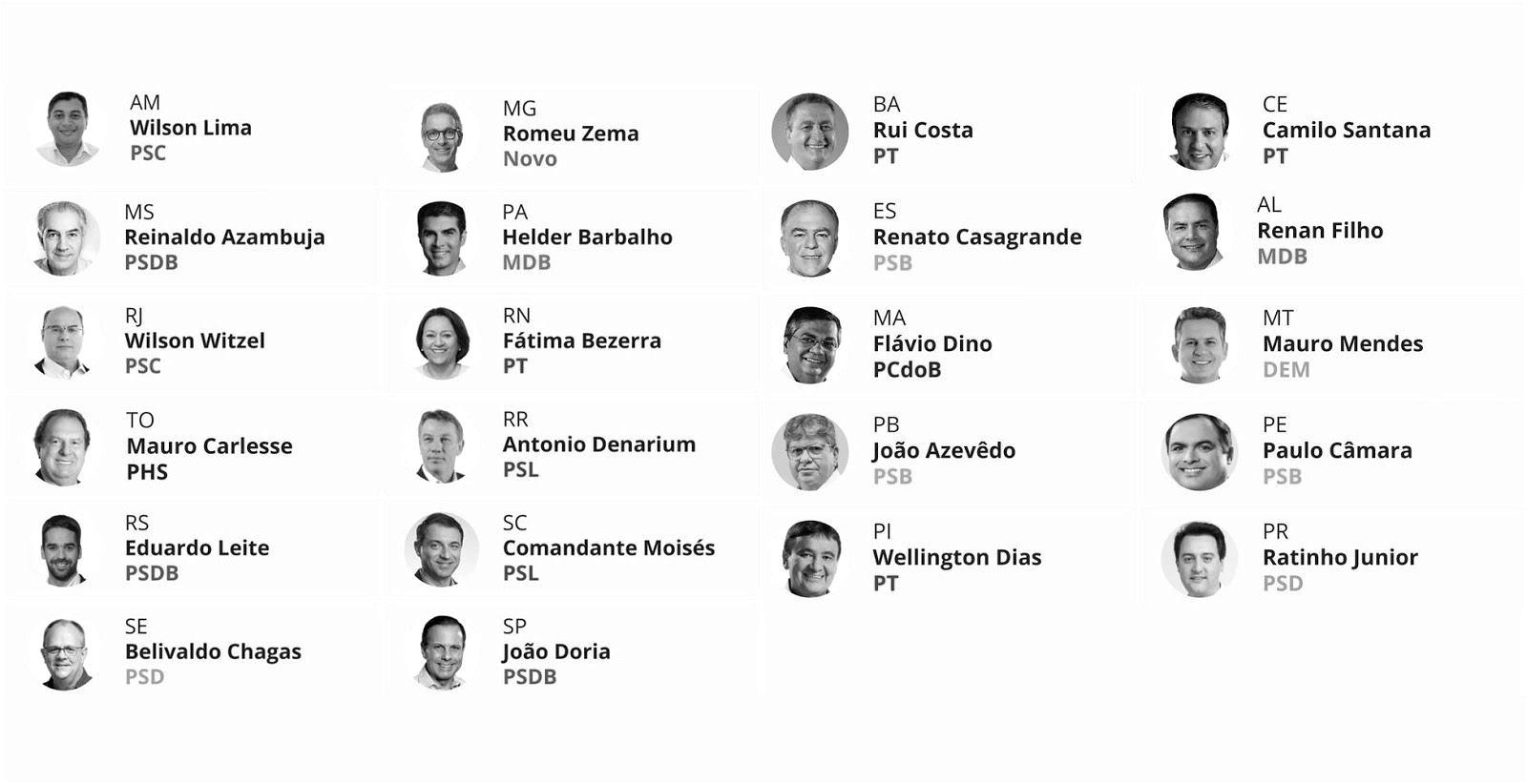 Até o momento, nenhum governador aceitou o desafio de Bolsonaro