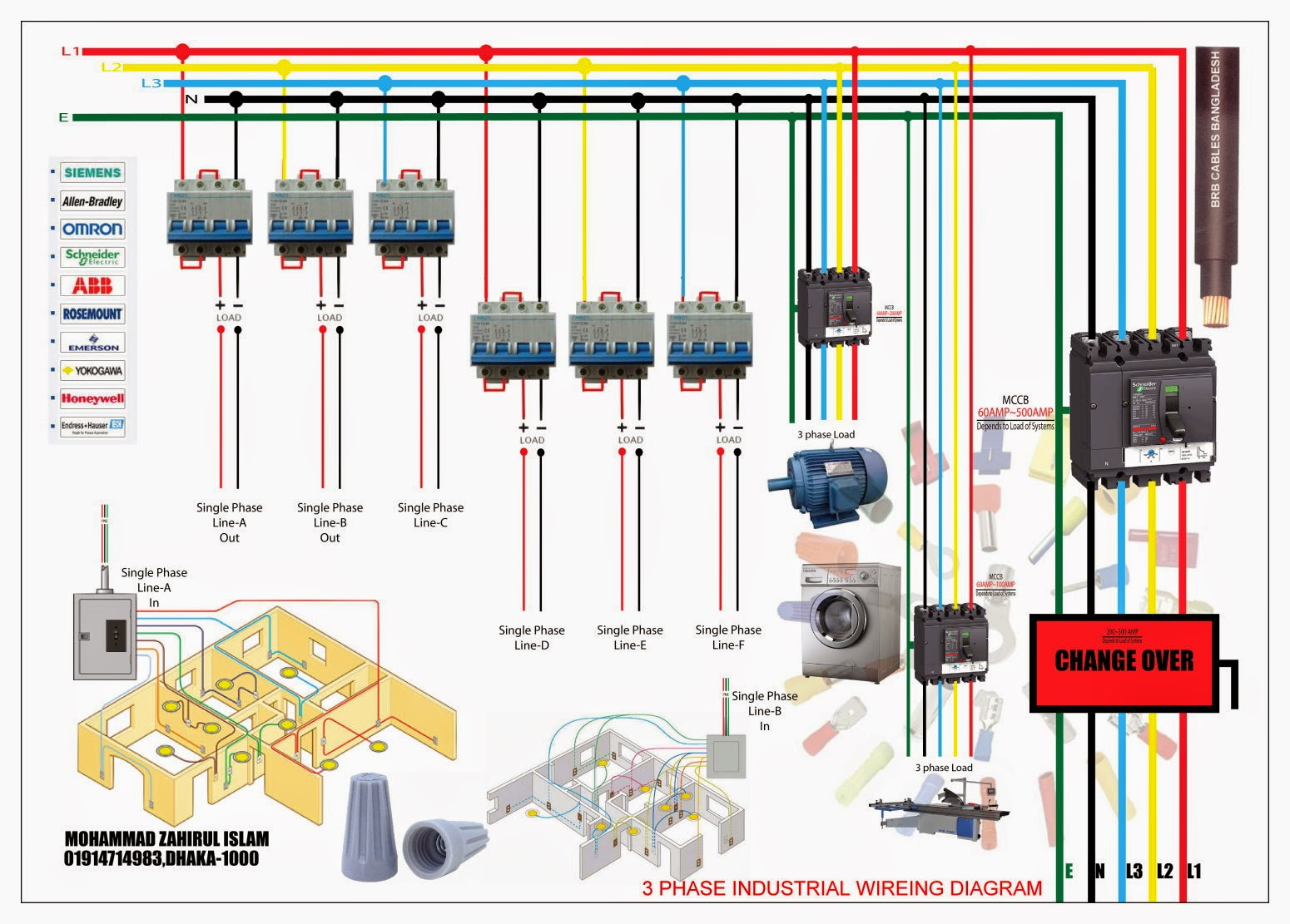 electrical stop start station wiring diagram dimmer switch l1 l2 technology mohammad zahirul islam