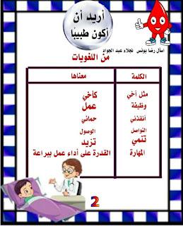 مذكرة شرح درس اريد ان اكون طبيبا للصف الثاني الابتدائي الترم الاول للاستاذة نجلاء عبد الجواد