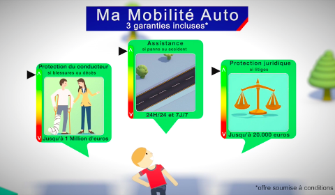 Assurance « Ma Mobilité Auto » AXA