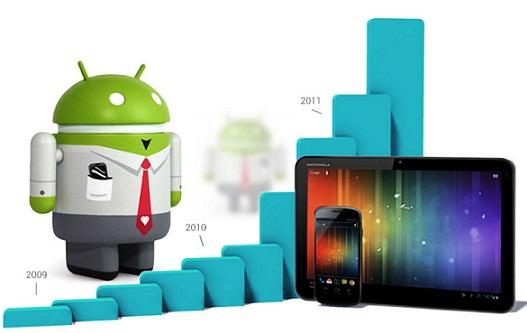 android+sistem+operasi.jpg (527×333)