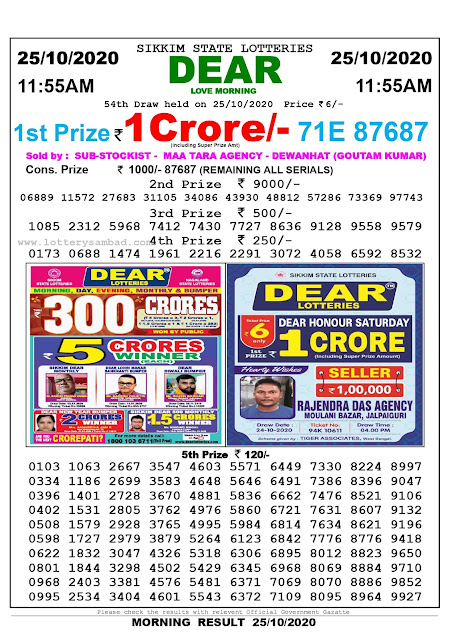 Lottery Sambad 25-10-2020, Lottery Sambad 11.55 am results, Sikkim Lottery Results, Lottery Sambad Today Results Live, Morning results