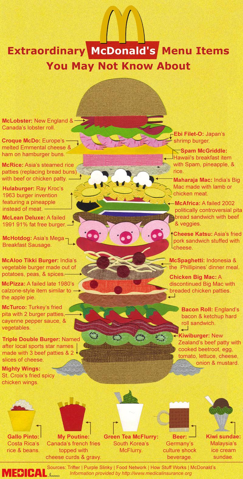 Extraordinary McDonald's Menu Items #infographic