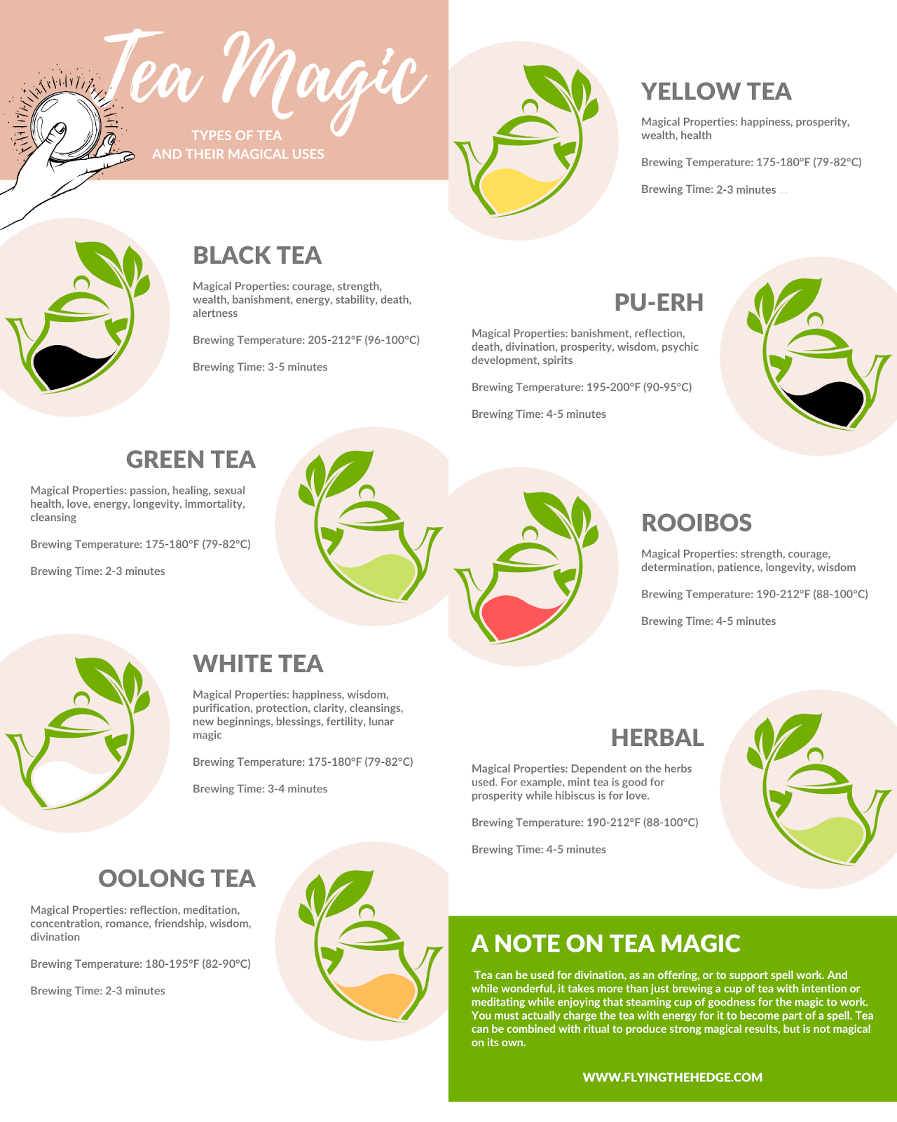 tea, magic, witchcraft, witch, tasseomancy