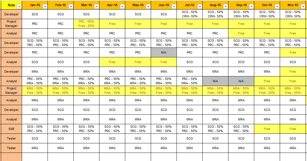 Resource Plan Template project resource plan example and – Resource Planning Template