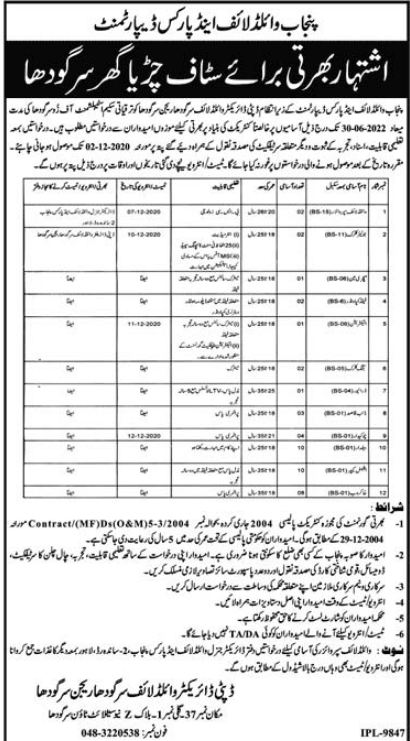 Punjab Parks and Wildlife Department Jobs 2020