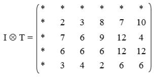 tinhoccoban.net - Kết quả tính theo công thức cuộn mẫu (3.2)