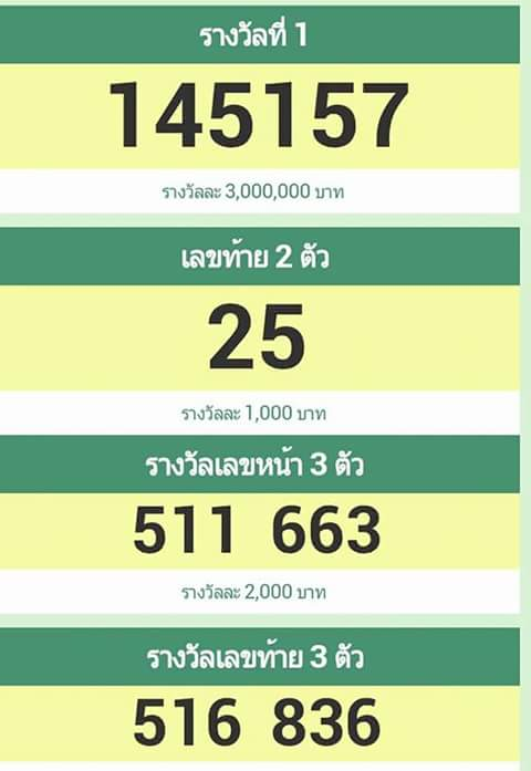 Thai Lottery Result 17.01.2017 - Thailand Lottery Result ...