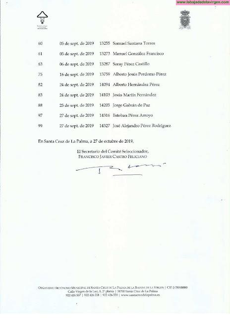 Lista de Admitidos de La Danza de Enanos de la Bajada de La Virgen 2020