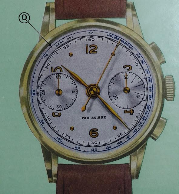 reloj_cronografo_segundero_central_raro