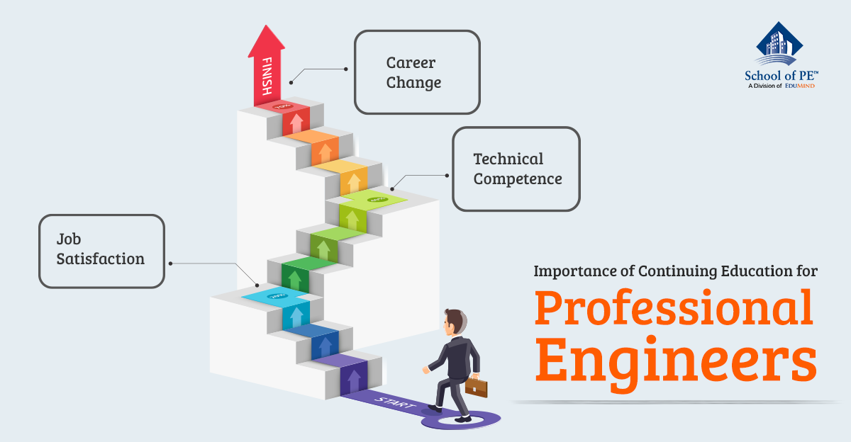 Importance of Continuing Education for Professional Engineers