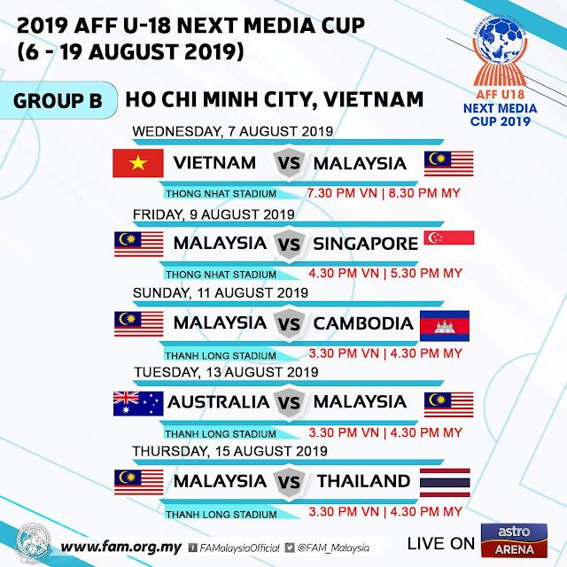 Keputusan Kejohanan AFF B-18 2019 (Jadual)