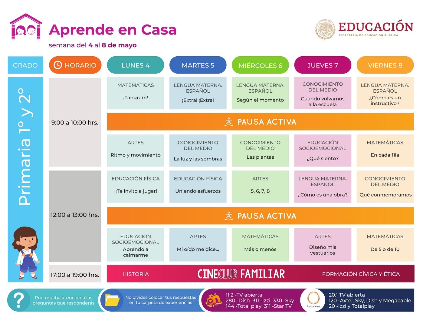 APRENDE EN CASA: NIVEL PRIMARIA (CLASES DEL 04 DE MAYO DE ...