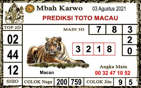 Prediksi jitu Mbah Karwo Macau Selasa 03 Agustus 2021