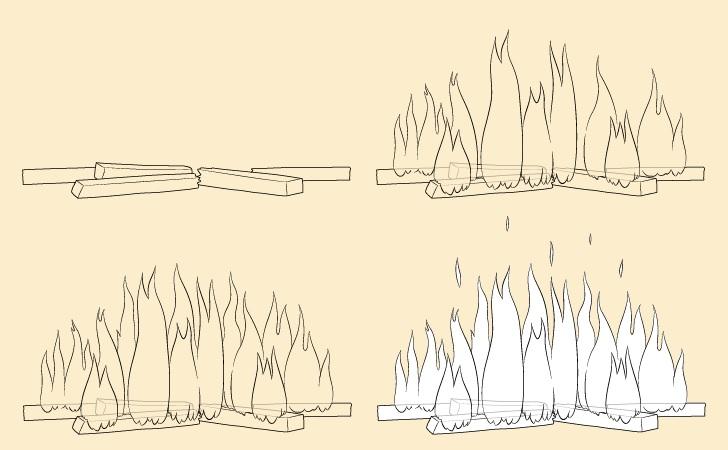 Gambar api selangkah demi selangkah