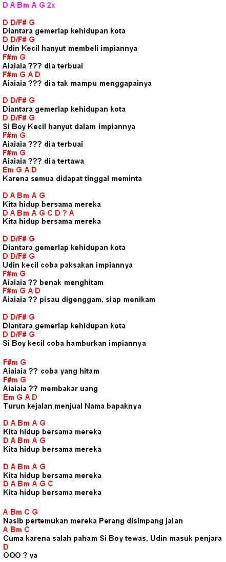 Chord Slank Gemerlap Kota : chord, slank, gemerlap, Review, Gemerlap, Kota(Slank)+Chord,Lirik, MyNotepat.Com