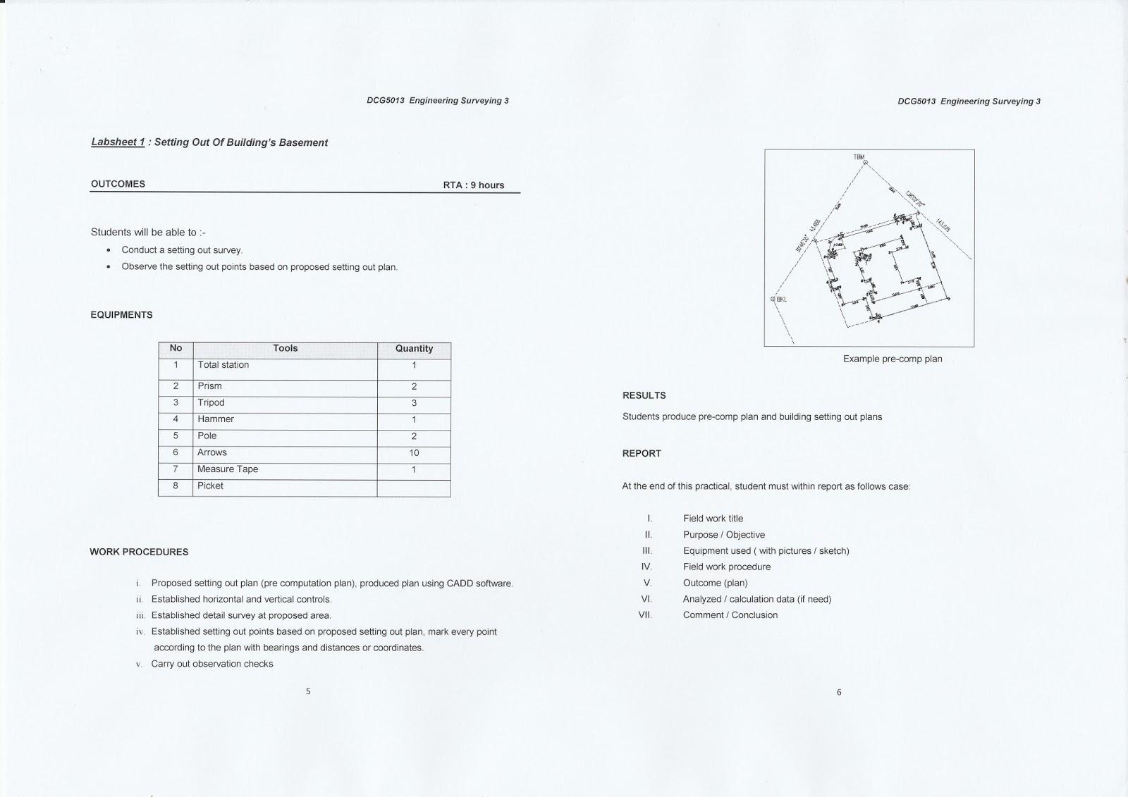 ukur geomatik: SEMESTER 4