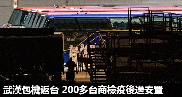 國內外盤前財經彙總 20200204