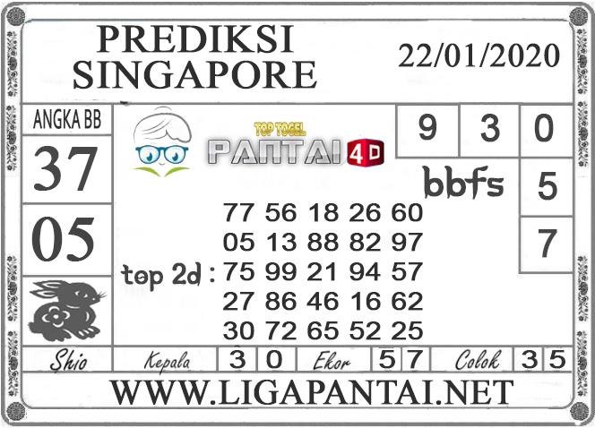 PREDIKSI TOGEL SINGAPORE PANTAI4D 22 JANUARI 2020