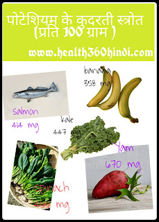 Sources of Potassium in Hindi