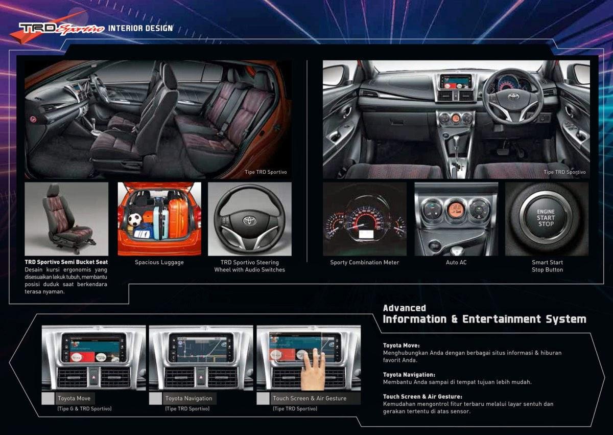 Spesifikasi dan Kelebihan Toyota Yaris 2016