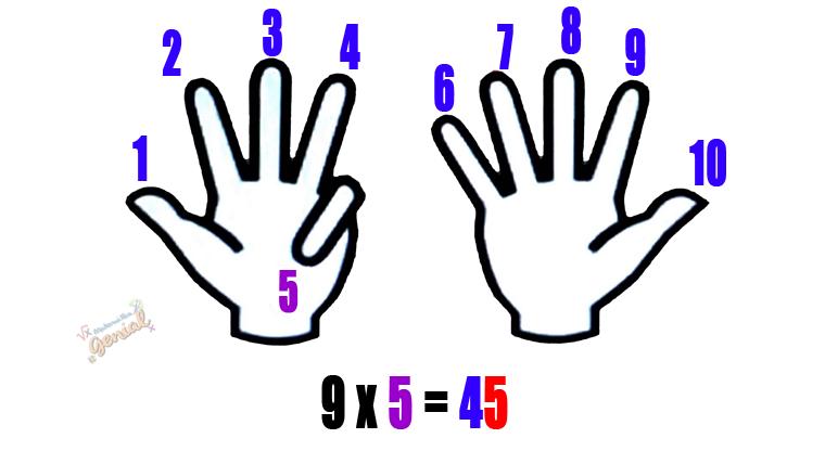 Aprendendo a tabuada do 9 com os dedos