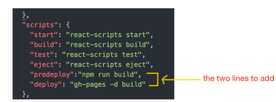 """predeploy"":""npm run build"",  ""deploy"": ""gh-pages -d build"""