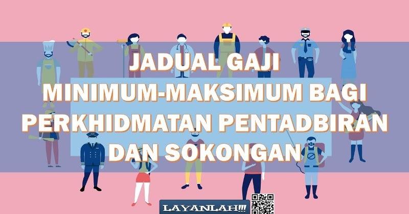 Jadual Gaji Minimum Maksimum Bagi Perkhidmatan Pentadbiran Dan Sokongan Dalam Perkhidmatan Awam Malaysia Layanlah Berita Terkini Tips Berguna Maklumat