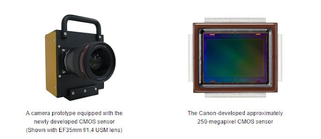 Canon develops APS-H-size CMOS sensor with approximately 250 megapixels, the world's highest pixel count for its size