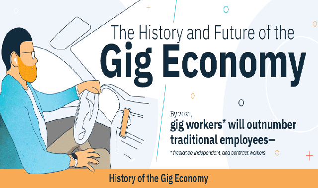 The History and Future of the Gig Economy #infographic
