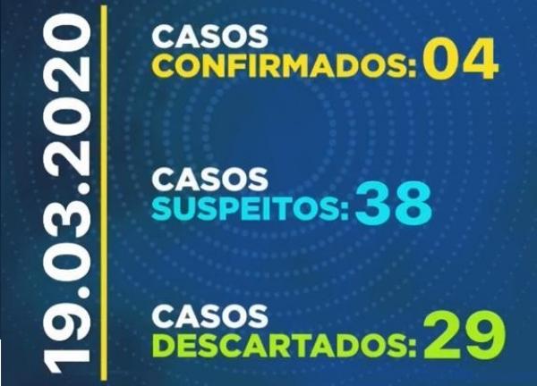 Com 4 casos confirmados de coronavírus em Alagoas, Sesau começa a monitorar aeroporto e rodoviária