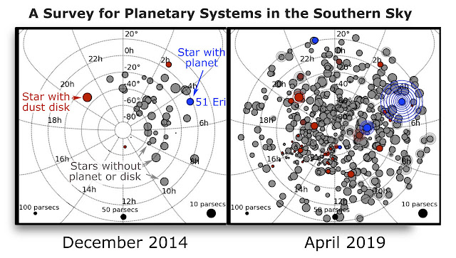 Jupiter-like exoplanets found in sweet spot in most planetary systems