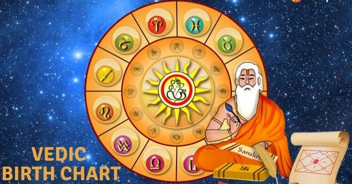 The Vedic birth chart to know the upcoming future events