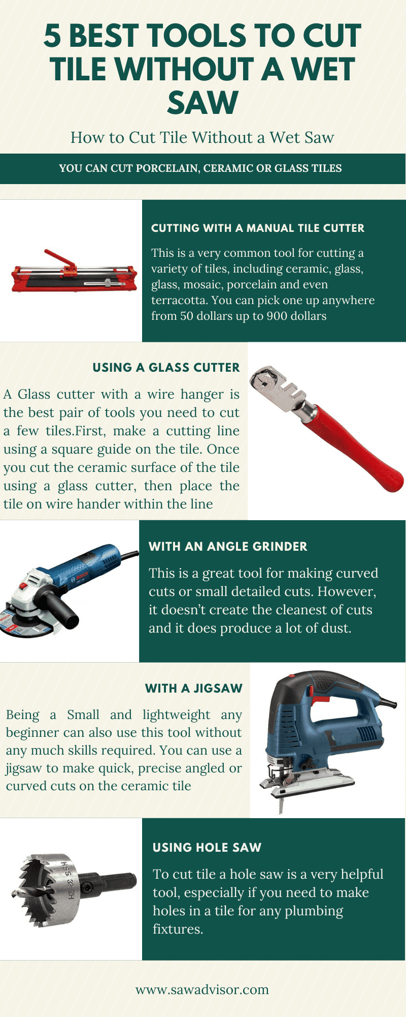 7 Best Tools to Cut Tile without a Wet Saw #infographic