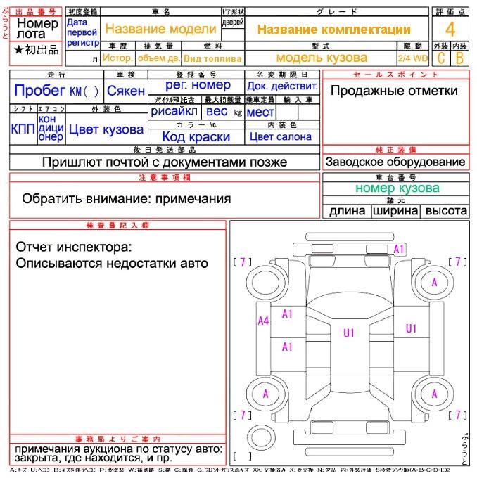 Расшифровка аукционного листа на русском языке