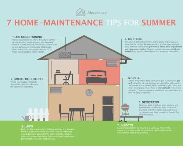 house maintenance in summer infographic