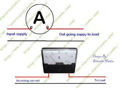 how to wire ammeter for dc and ac ampere measurement ... ammeter diagram