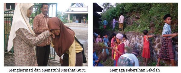 Hak dan Kewajiban Anak Indonesia